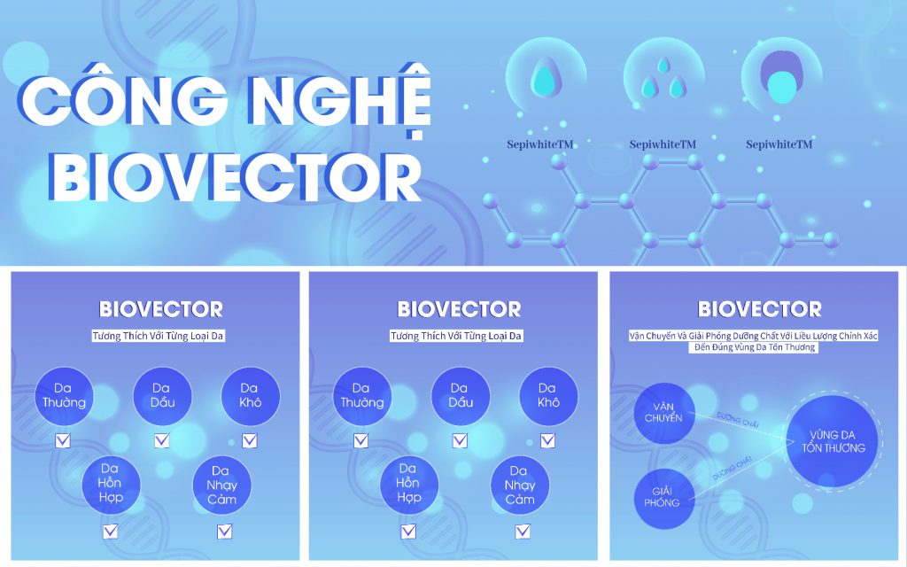 cong-nghe-biovector